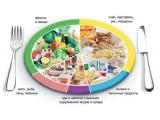 Гостиница Гэсэр - иконка «питание» в Каменске